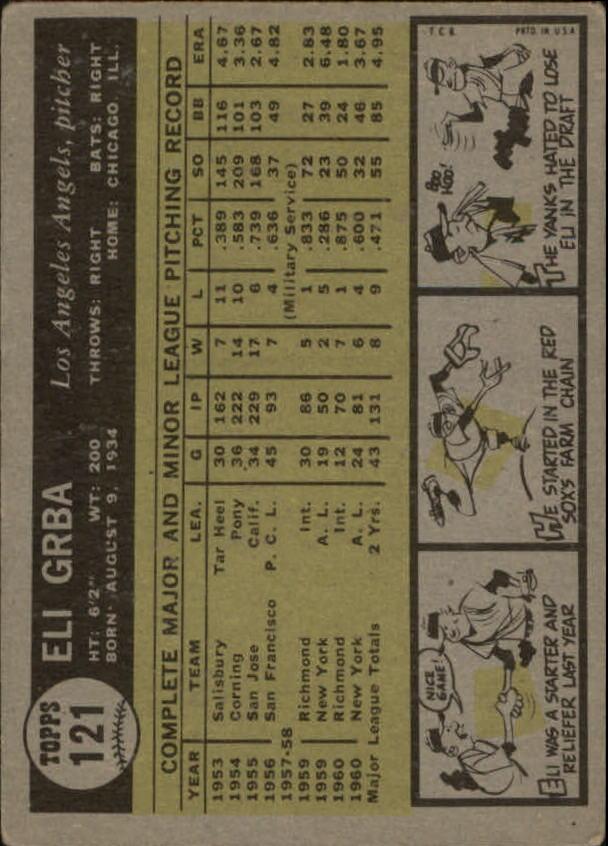 1961 Topps #121 Eli Grba back image