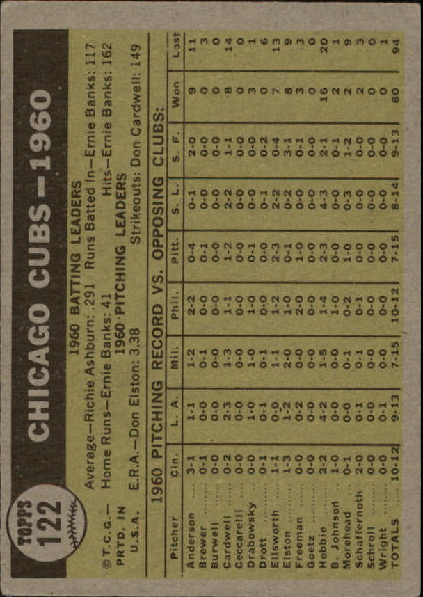 1961 Topps #122 Chicago Cubs TC back image
