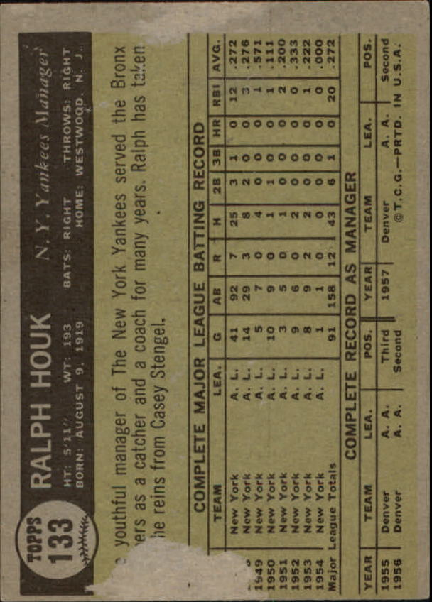 1961 Topps #133 Ralph Houk MG back image
