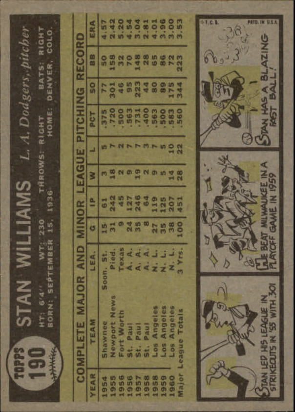 1961 Topps #190 Stan Williams back image