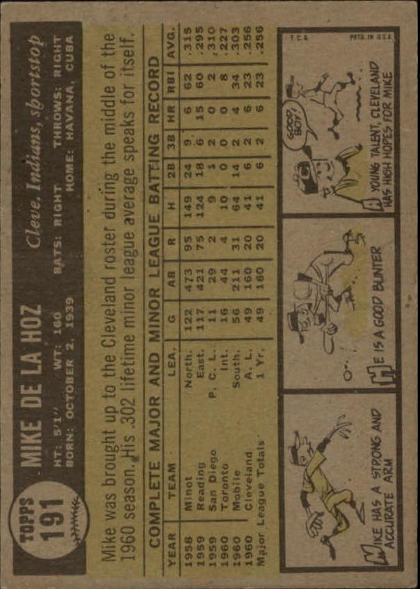 1961 Topps #191 Mike de la Hoz RC back image