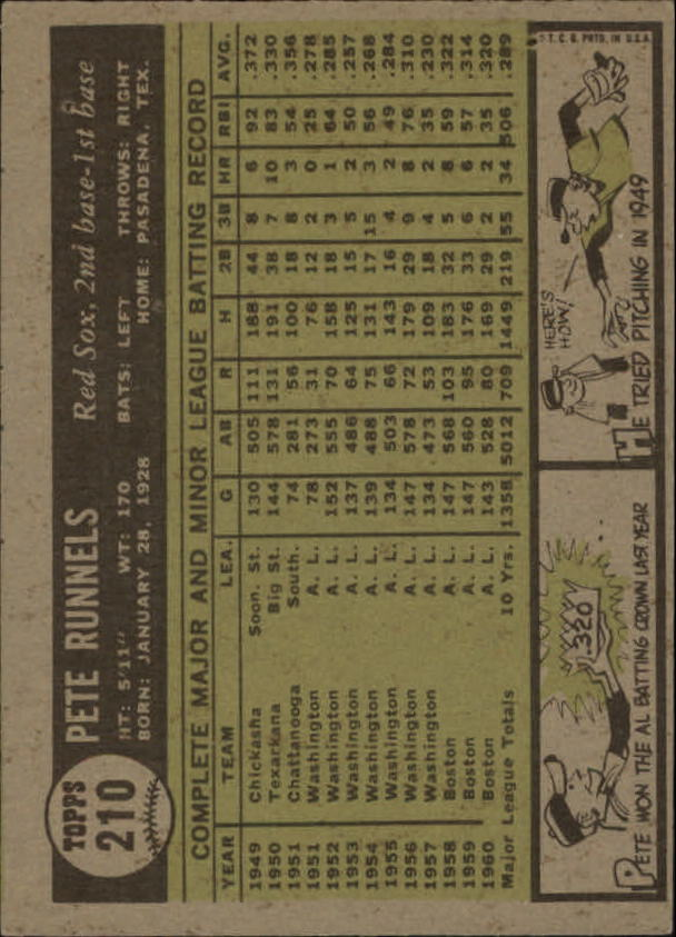 1961 Topps #210 Pete Runnels back image
