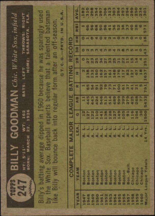 1961 Topps #247 Billy Goodman back image