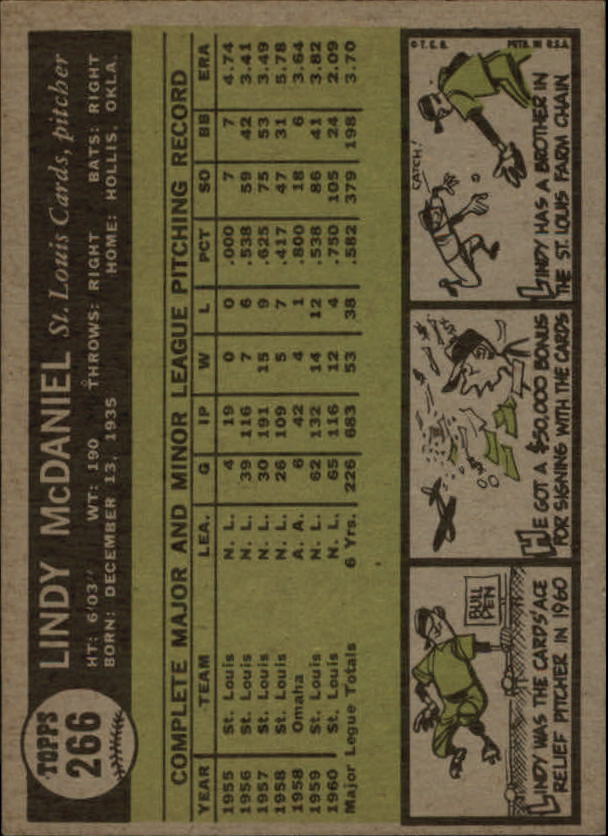 1961 Topps #266 Lindy McDaniel back image