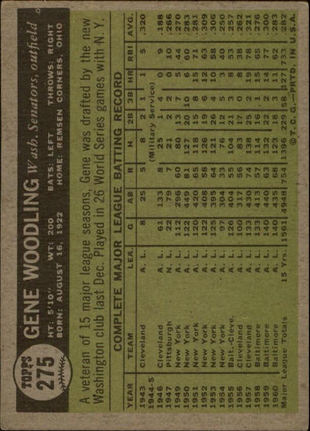 1961 Topps #275 Gene Woodling back image