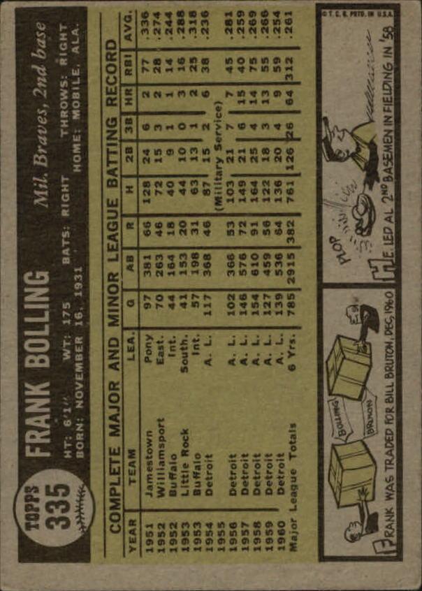 1961 Topps #335 Frank Bolling back image