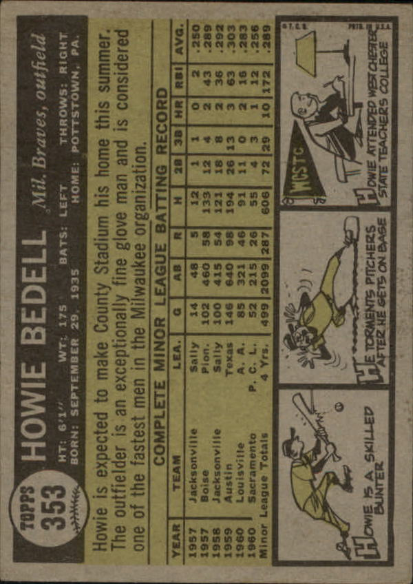 1961 Topps #353 Howie Bedell RC back image