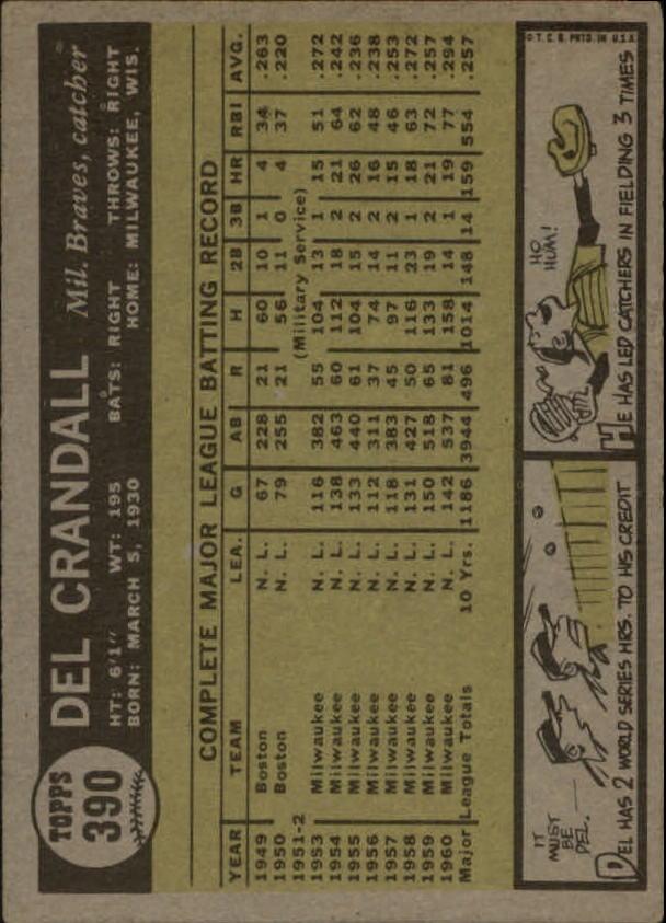 1961 Topps #390 Del Crandall back image