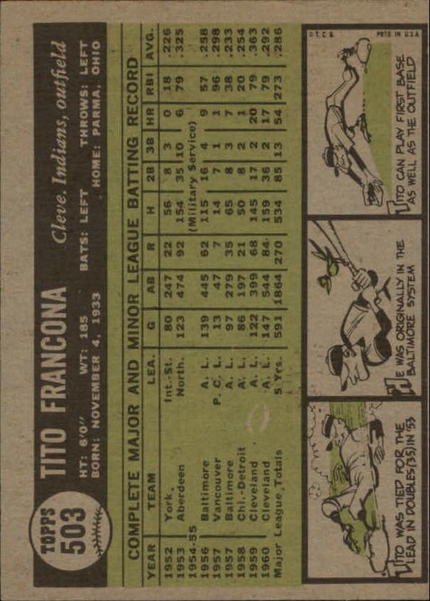 1961 Topps #503 Tito Francona back image