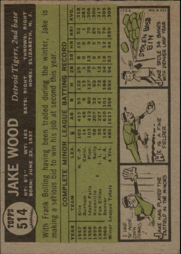 1961 Topps #514 Jake Wood RC back image