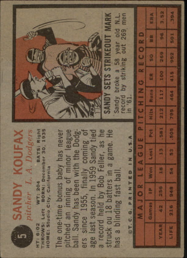 1962 Topps #5 Sandy Koufax UER/Struck out 18 back image