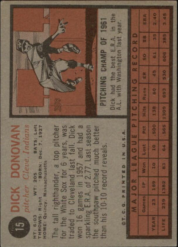 1962 Topps #15 Dick Donovan back image