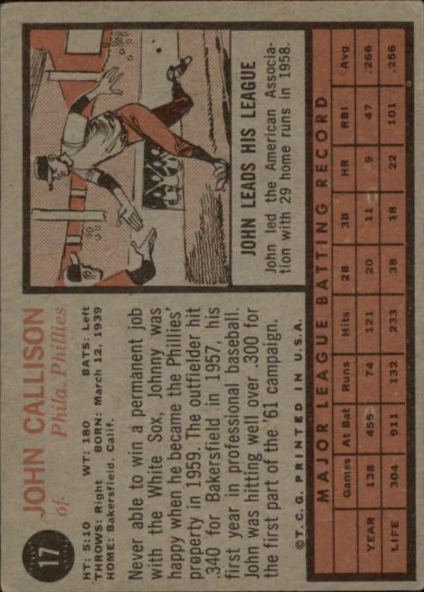 1962 Topps #17 Johnny Callison back image