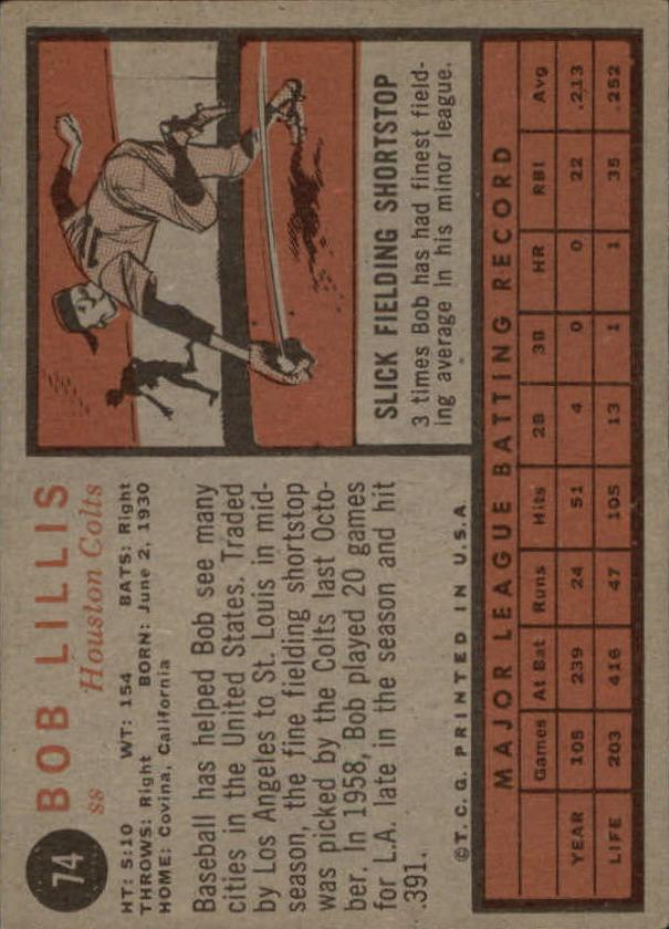 1962 Topps #74 Bob Lillis back image