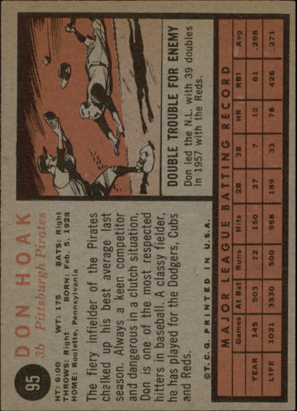1962 Topps #95 Don Hoak back image