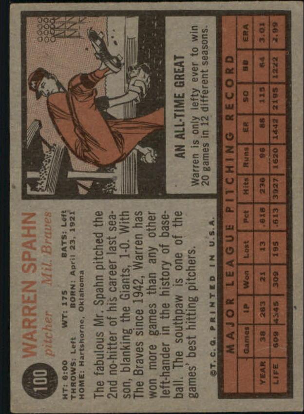 1962 Topps #100 Warren Spahn back image