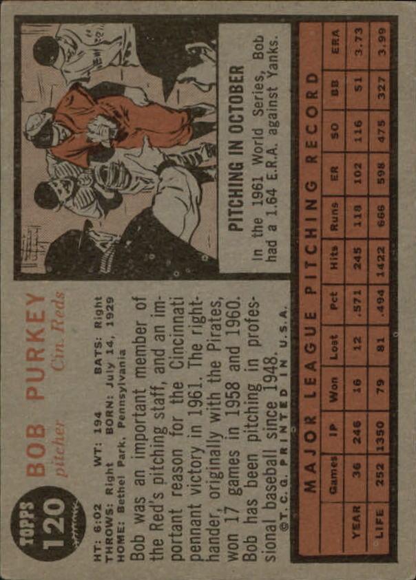1962 Topps #120 Bob Purkey back image