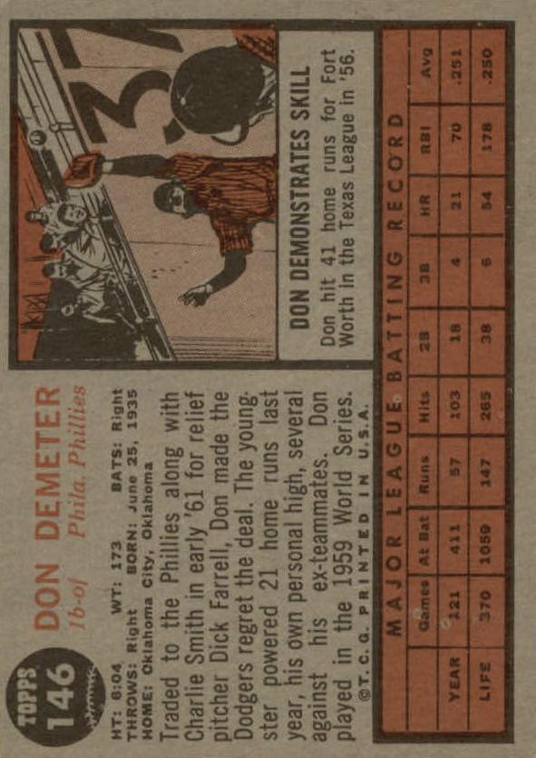 1962 Topps #146 Don Demeter back image