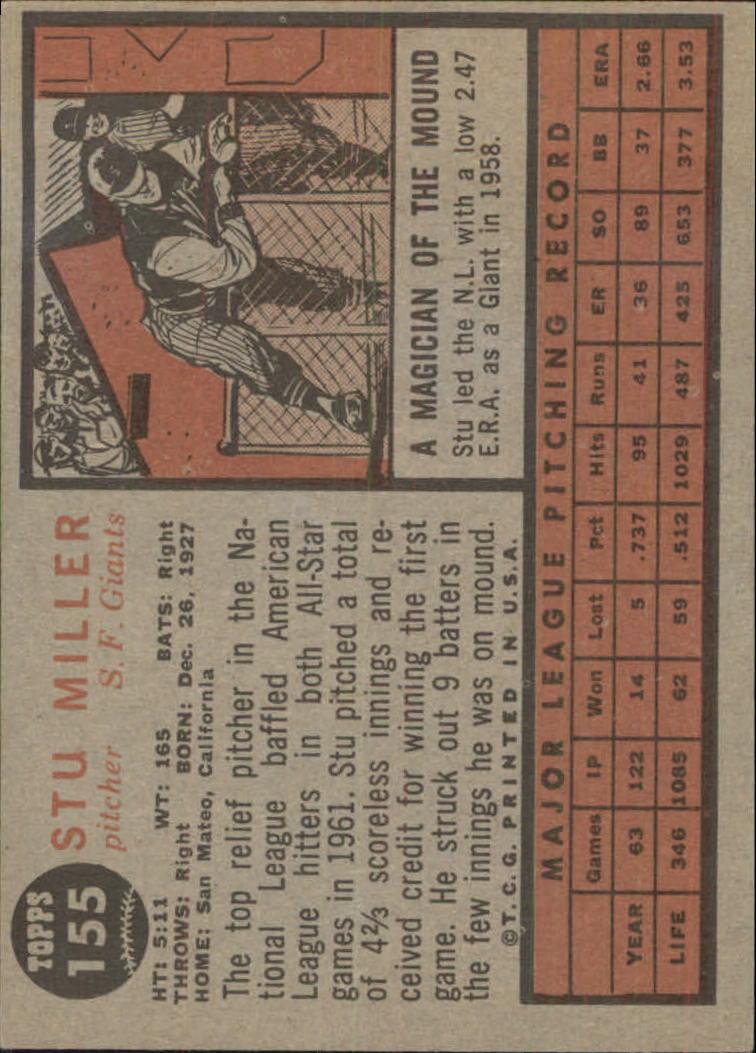 1962 Topps #155 Stu Miller back image