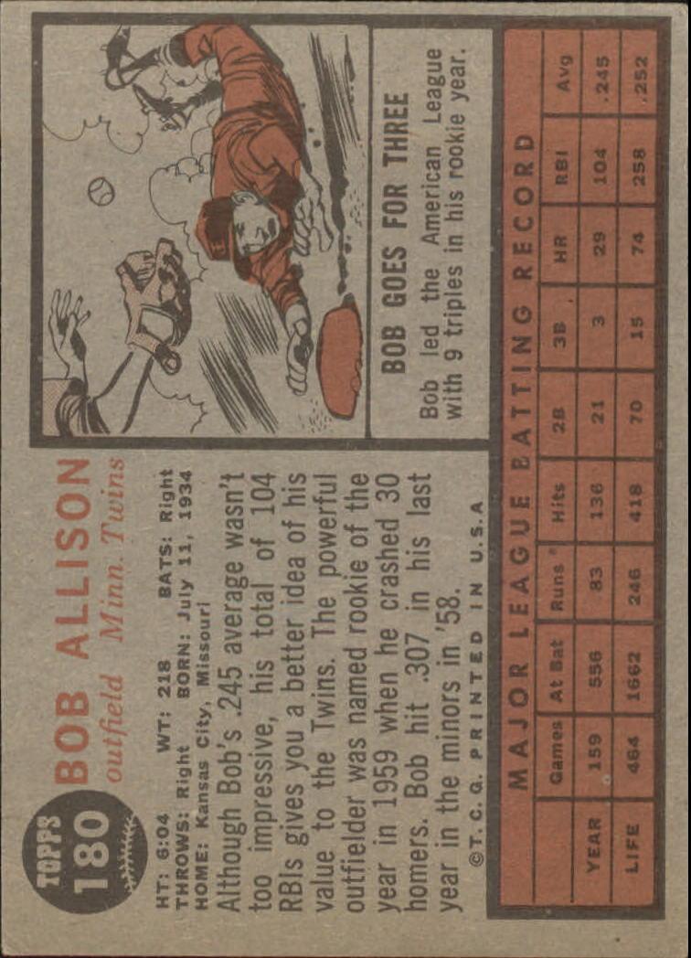 1962 Topps #180A Bob Allison/Green Tint back image