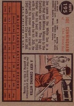 1962 Topps #195 Joe Cunningham back image