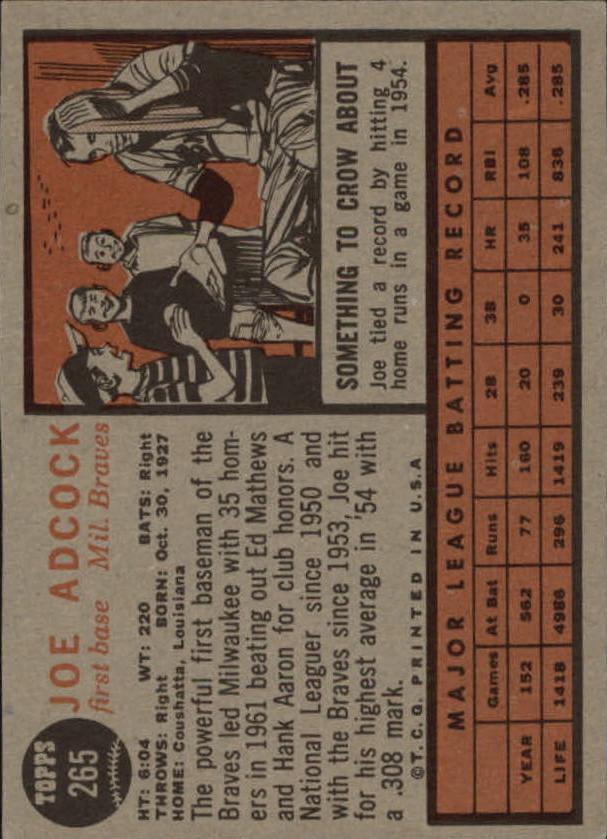 1962 Topps #265 Joe Adcock back image