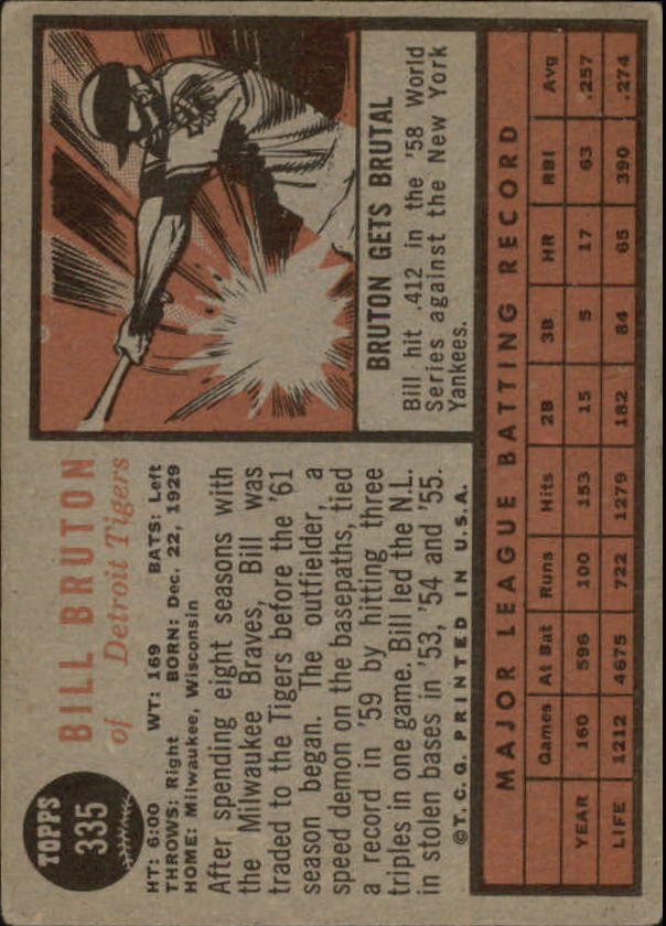 1962 Topps #335 Bill Bruton back image