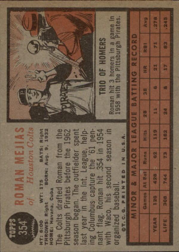 1962 Topps #354 Roman Mejias back image