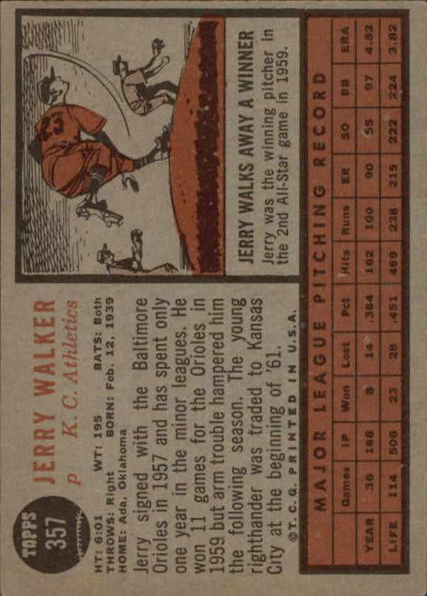 1962 Topps #357 Jerry Walker back image
