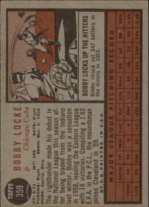 1962 Topps #359 Bobby Locke back image