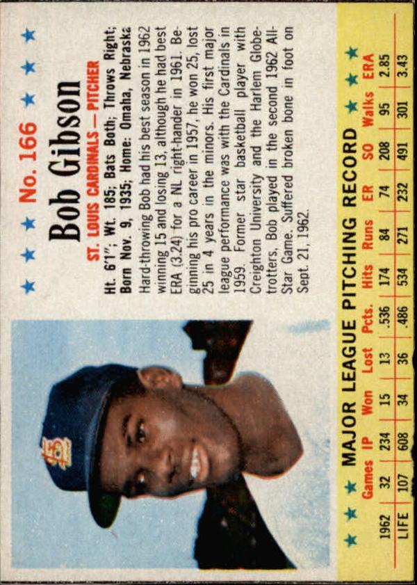 1963 Post #166 Bob Gibson