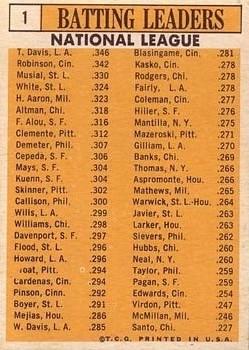 1963 Topps #1 NL Batting Leaders/Tommy Davis/Frank Robinson/Stan Musial/Hank Aaron/Bill White back image