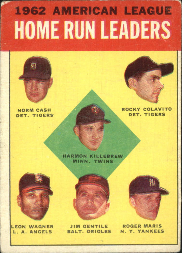 1963 Topps #4 AL Home Run Leaders/Harmon Killebrew/Norm Cash/Rocky Colavito/Roger Maris/Jim Gentile/Leon Wagner