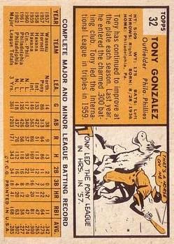 1963 Topps #32 Tony Gonzalez back image