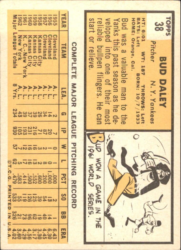1963 Topps #38 Bud Daley back image