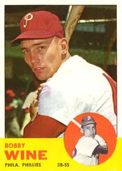 1963 Topps #71 Bobby Wine RC