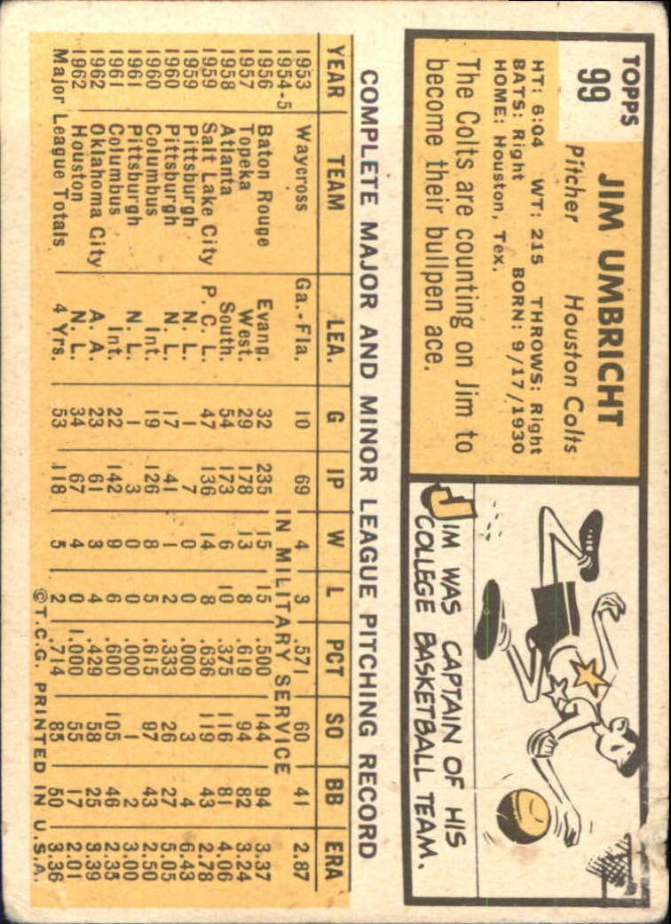 1963 Topps #99 Jim Umbricht back image