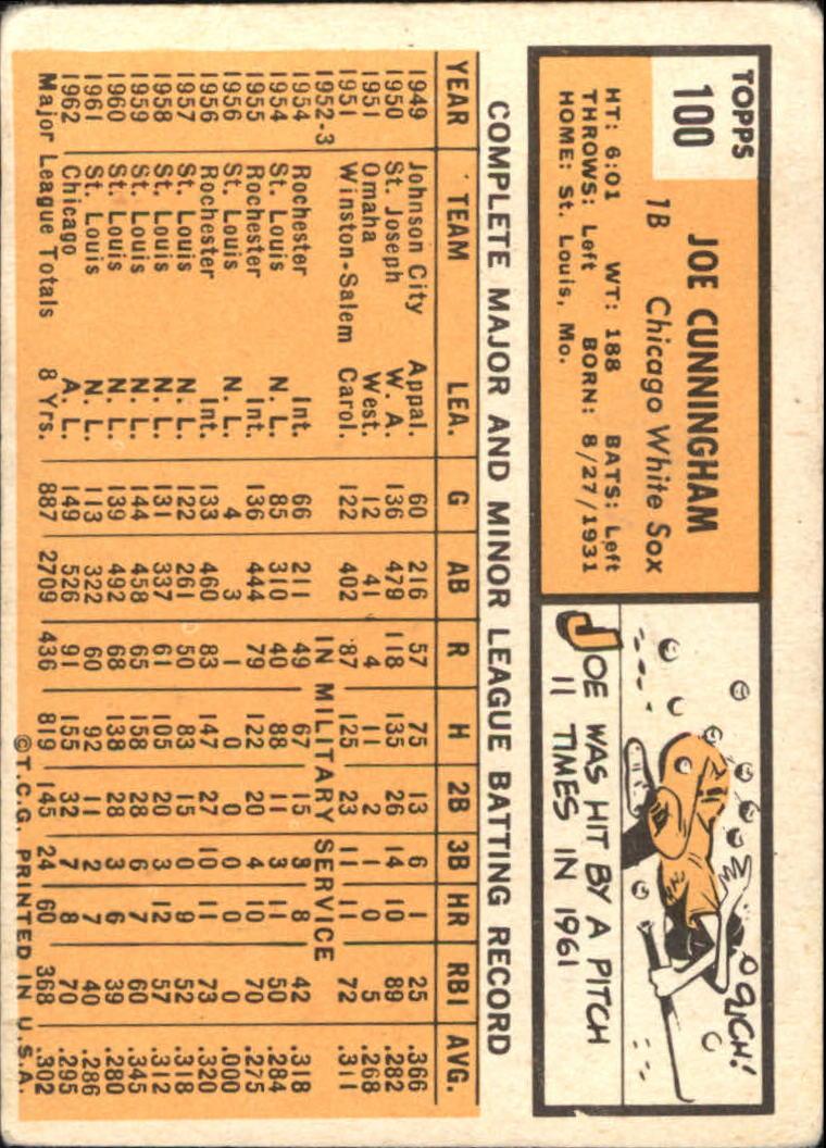 1963 Topps #100 Joe Cunningham back image
