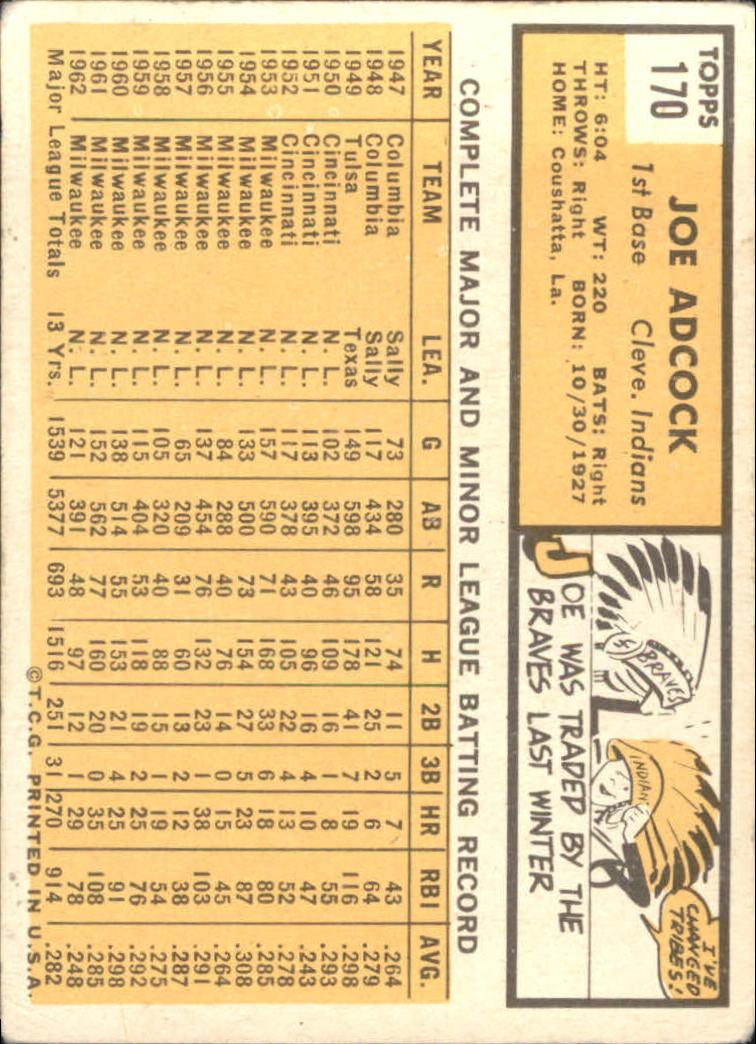 1963 Topps #170 Joe Adcock back image