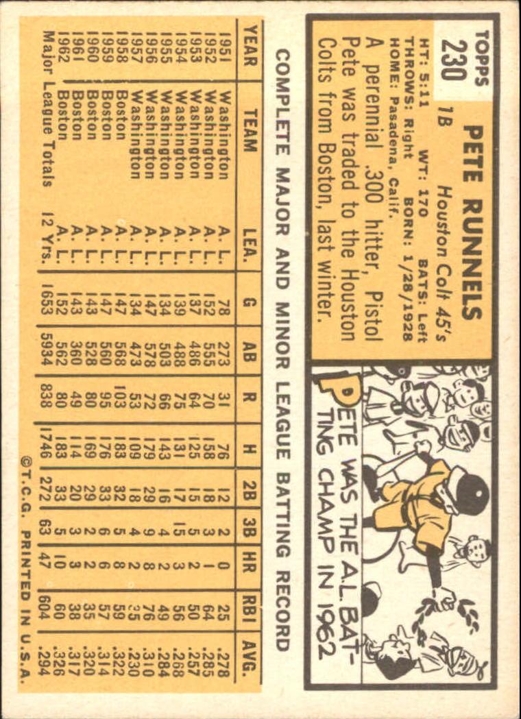 1963 Topps #230 Pete Runnels back image