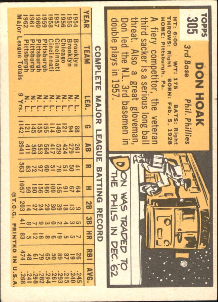 1963 Topps #305 Don Hoak back image
