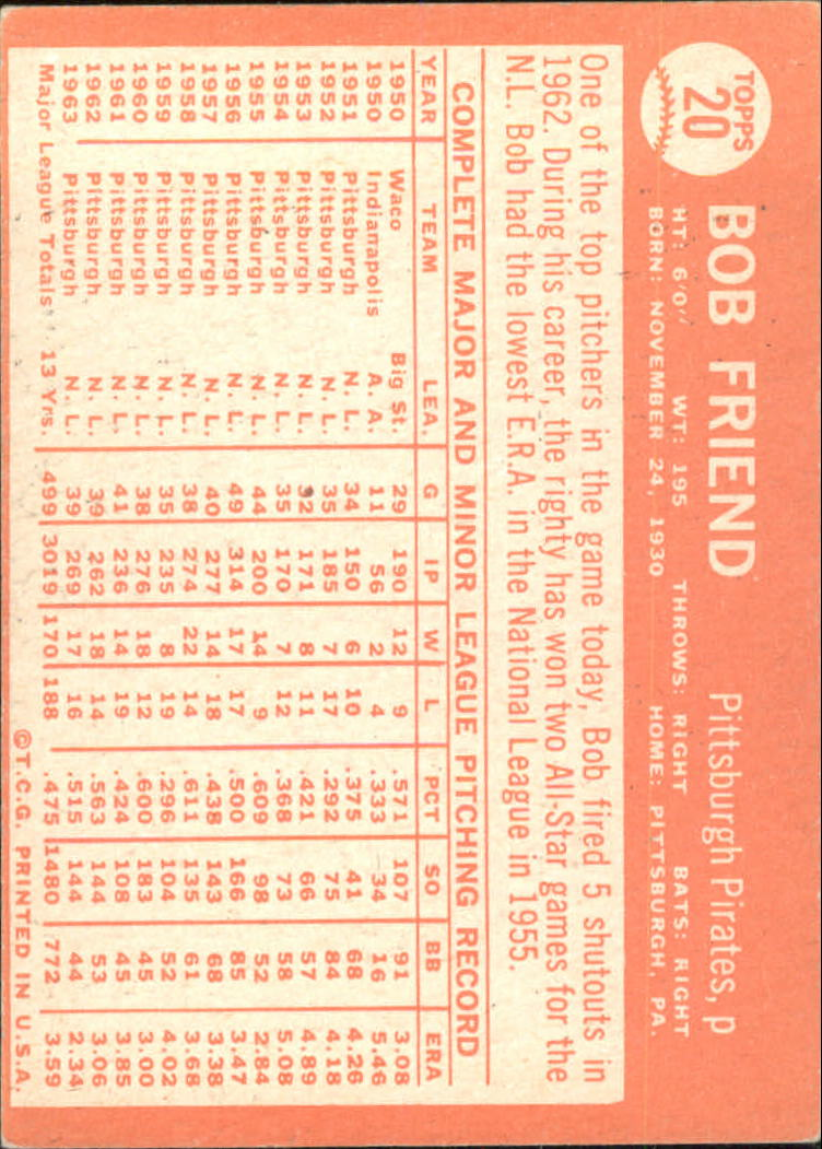 1964 Topps #20 Bob Friend back image