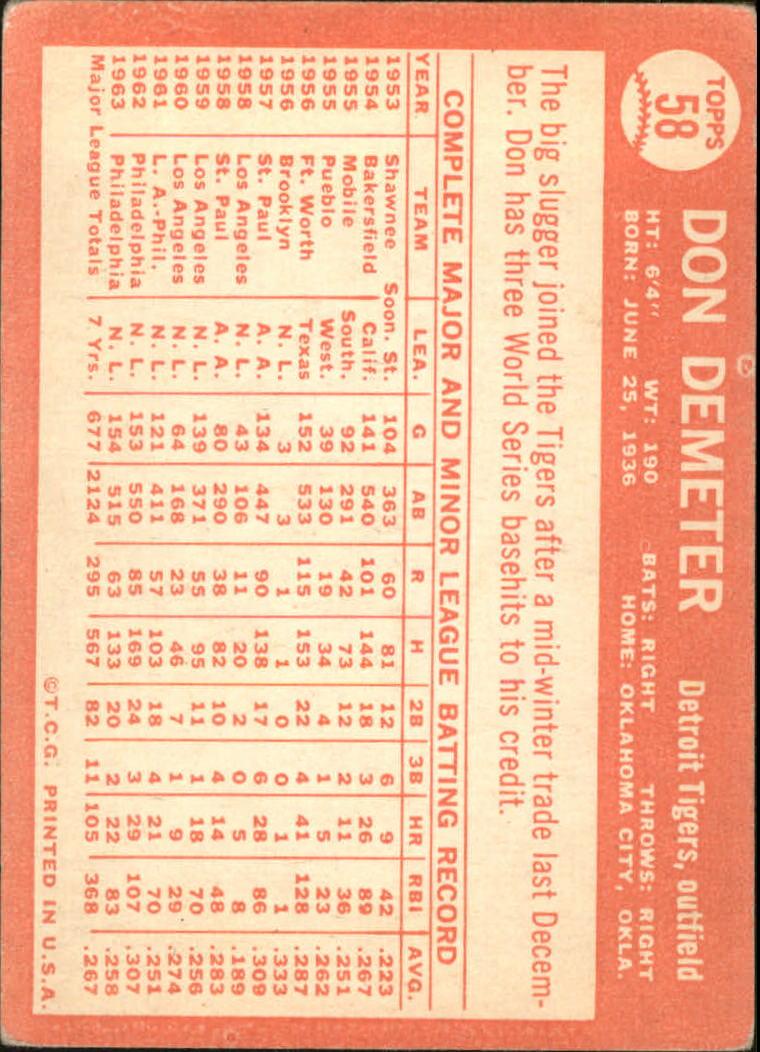 1964 Topps #58 Don Demeter back image