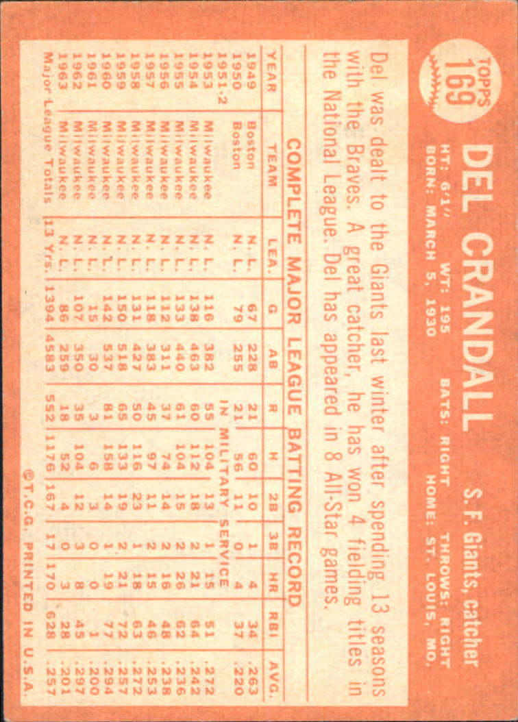 1964 Topps #169 Del Crandall back image