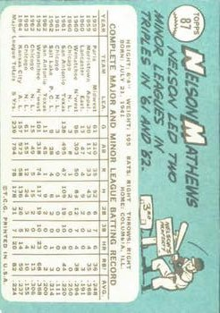 1965 Topps #87 Nelson Mathews back image