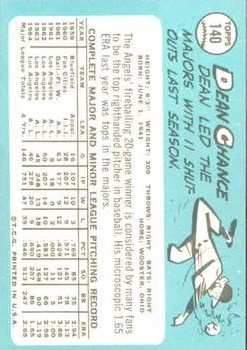 1965 Topps #140 Dean Chance back image