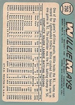 1965 Topps #250 Willie Mays back image
