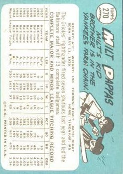 1965 Topps #270 Milt Pappas back image