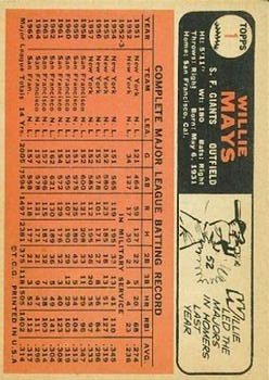 1966 Topps #1 Willie Mays back image