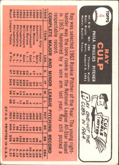 1966 Topps #4 Ray Culp back image
